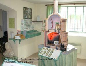 Musée de la Porcelaine – SAINT-GENOU – 1